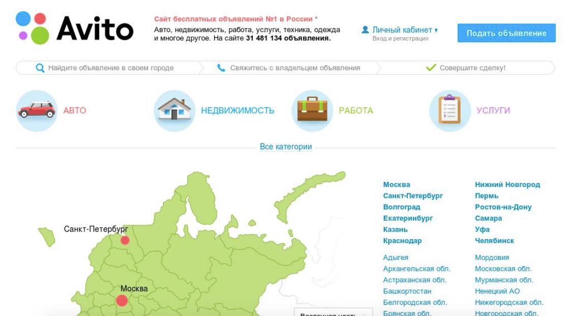 Come vendere online in Russia