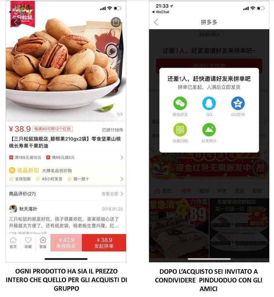 e-commerce in cina