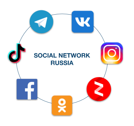 Social network Russia