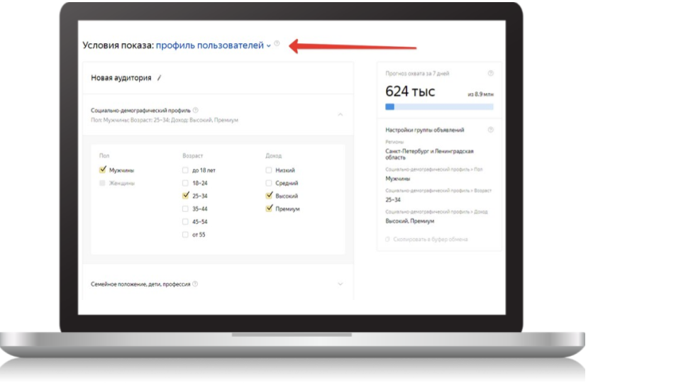 Programmatic Adv Yandex.Direct