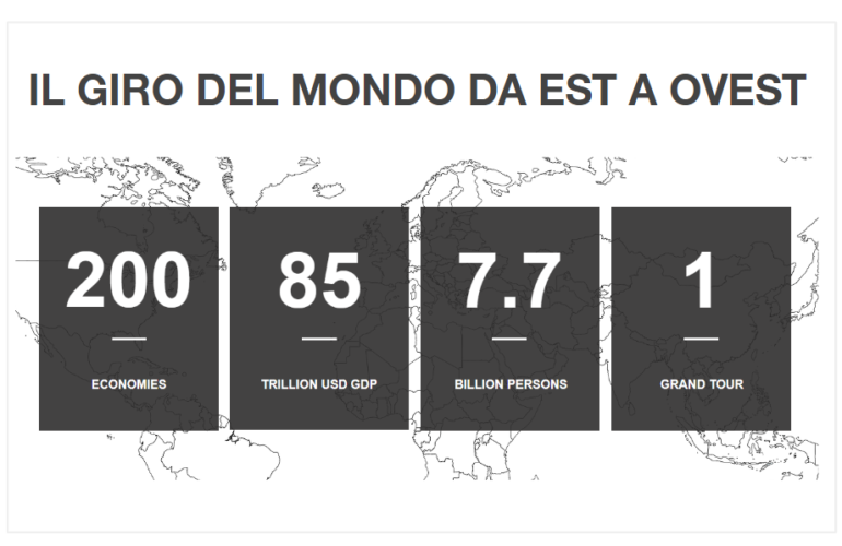 Lorenzo Riccardi 200 economies